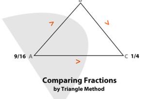 fraction-fig02