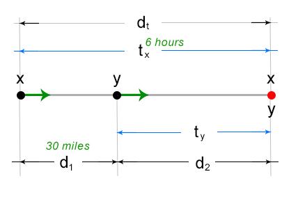distance-problem01