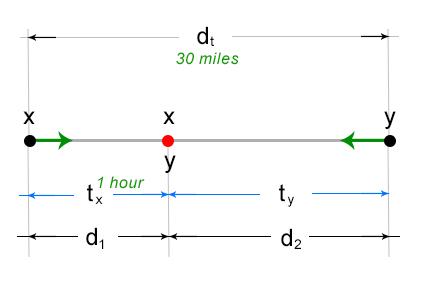distance-problem02