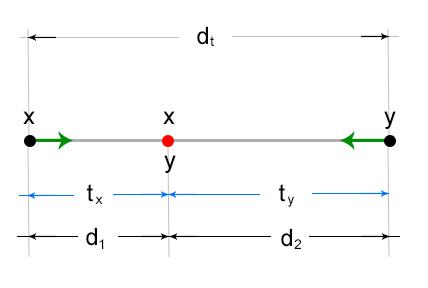 distance-scenario02